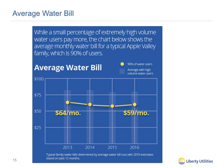 20160926-LAV-water-bill-15